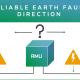 Greenwood-Power Earthfaultdirection
