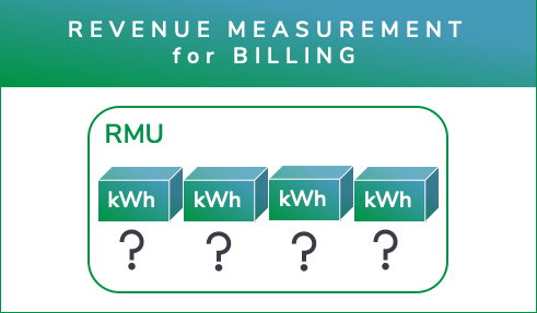 Revenue measurement for billing